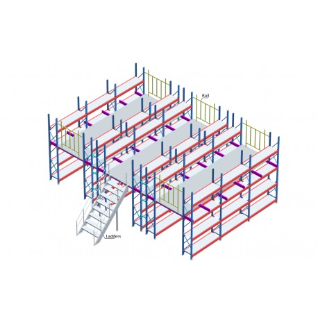 Multi Tier Shelving Systems